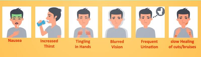 علائم بالا رفتن قند خون