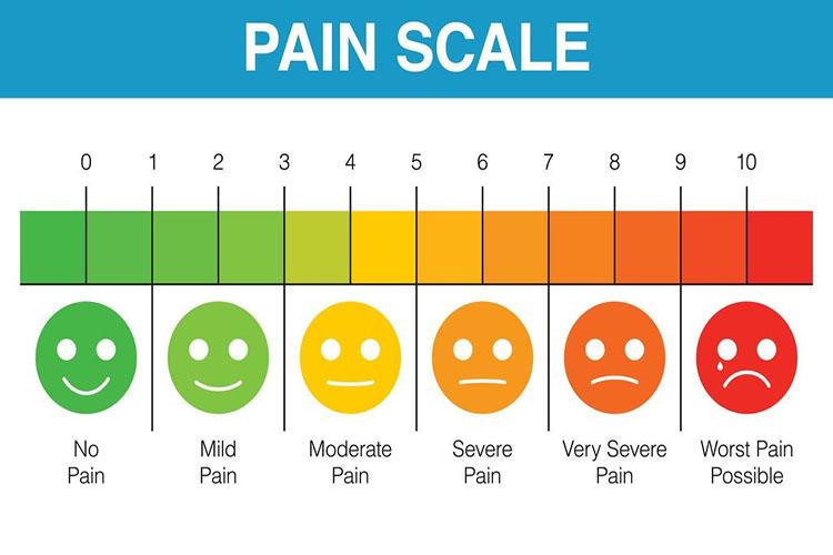 ریشه درد چیست و چطور درد را کنترل کنیم ؟ به همراه چالشهای مرتبط با آن